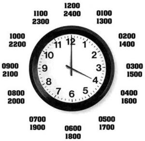 kloktijden met 12 en 24-uurs weergave