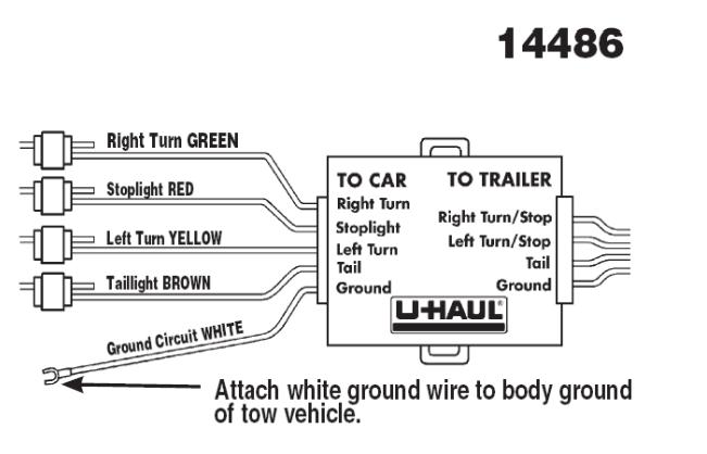 uhaul trailer wiring harness diagram