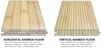 Bamboo Flooring Product FAQ | Ambient Bamboo Floors