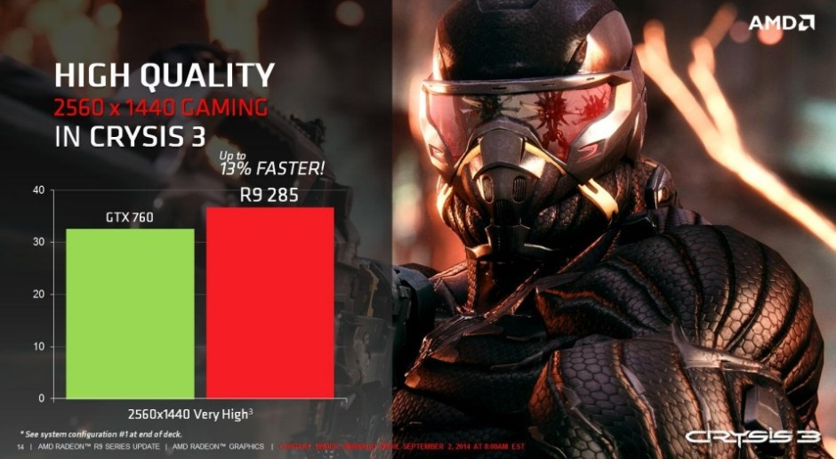 benchmark-amd-radeon-r9-285-crysis-3