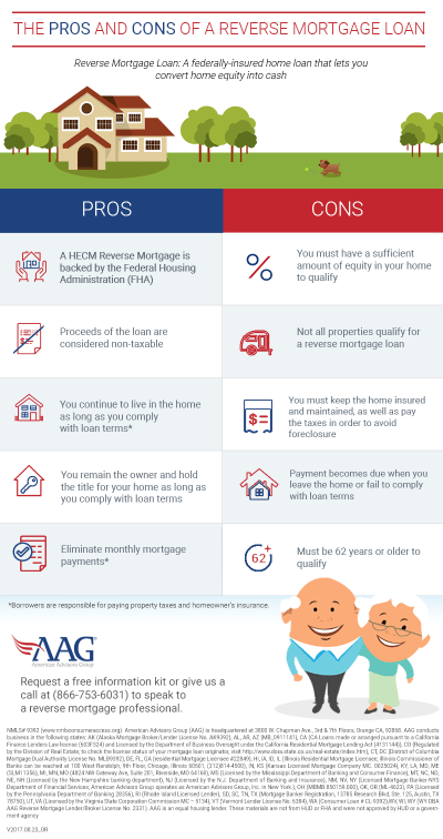 Reverse Mortgage Pros and Cons for Homeowners   AAG
