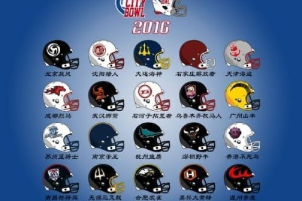 China - City Bowl.7-2