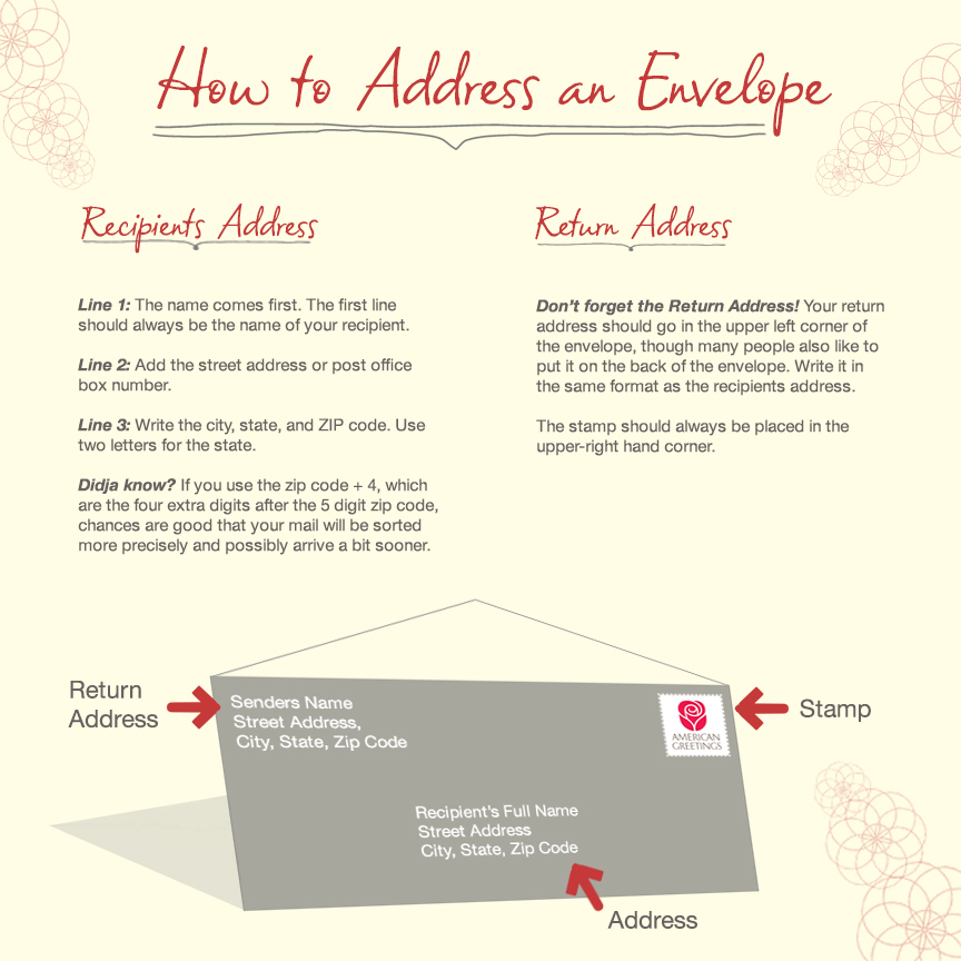 How to Address an Envelope - American Greetings blog