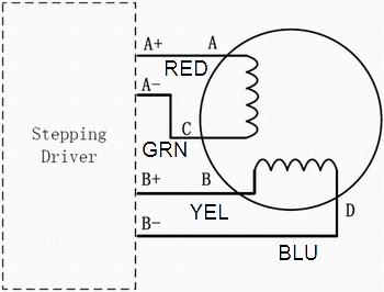 Nema 17 Wiring Diagram - Auto Electrical Wiring Diagram Nema Stepper Oz Wiring Diagram on