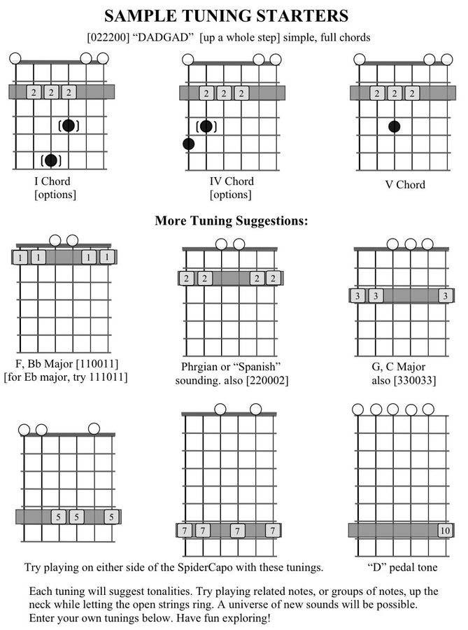 SpiderCapo Standard Tuning Capo - capo chart