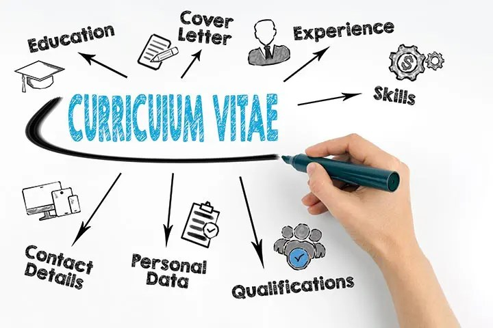 Creating and developing a professional CV - American Nurse Today