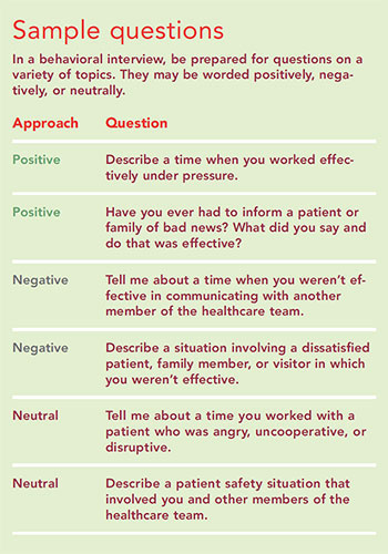 Preparing for a behavioral interview - American Nurse Today