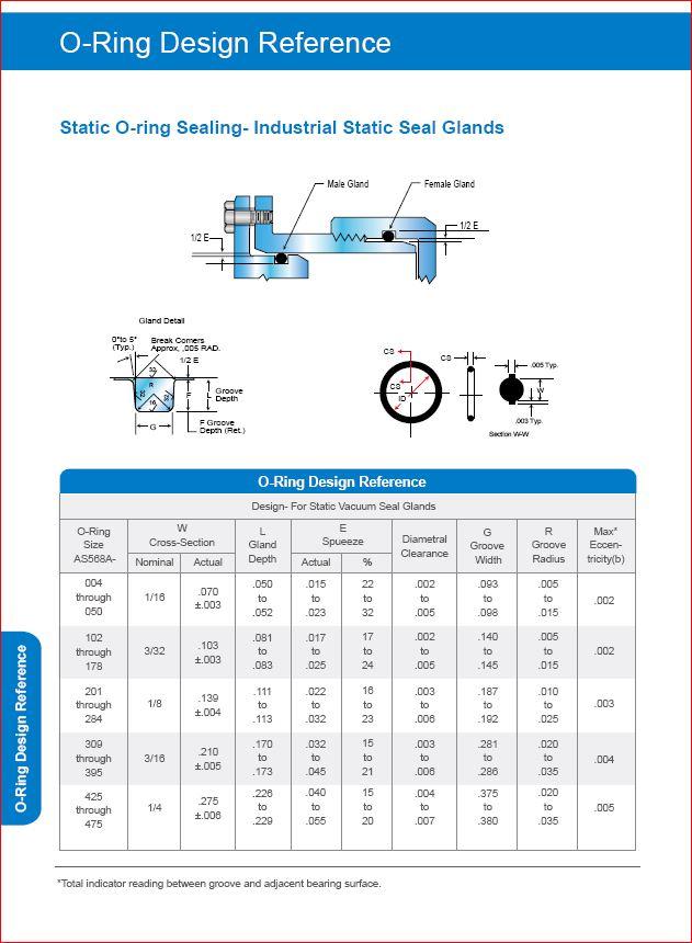 New Viton O Rings Size Chart  Julu County Hongwei Sealing