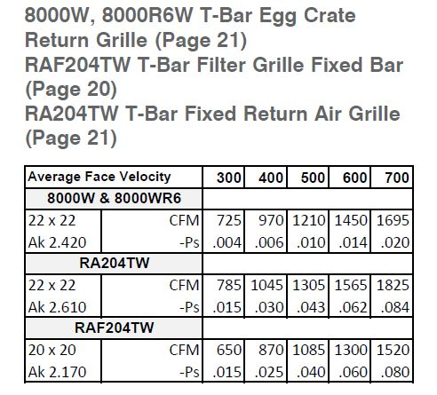 return air grille sizing chart - Tomicrewpulse