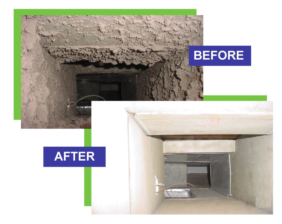 Amistee Air Duct Cleaning: March 2009