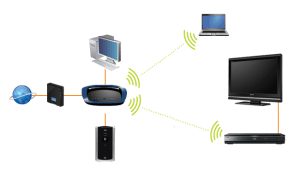 Wireless Router Connectivity