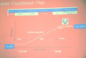 airtel flexi shield plan