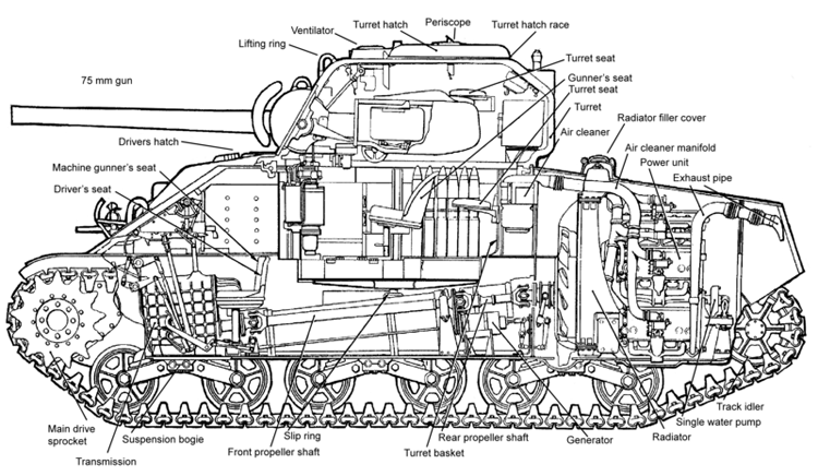 v6 Schema moteur cutaway