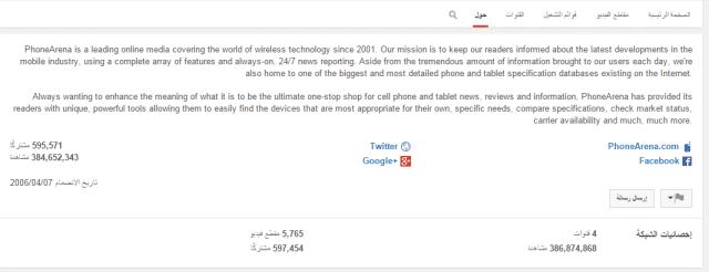 الروابط المخصصة custom links و منها صفحة القناة على فيس بوك و تويتر و الأهم جوجل بلس و موقع الويب