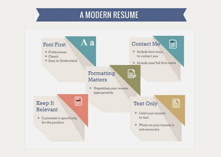Elegant ... How To Make Your Resume Design Outstanding   AmoLink   Resume  Formatting Matters ...
