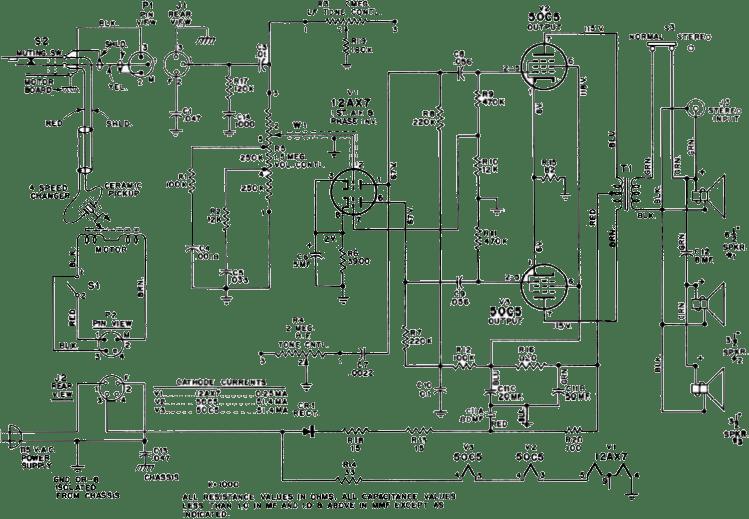 antenna schematics