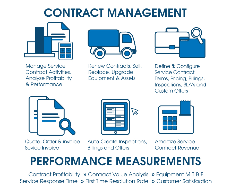 Warranty  Contract Management - SERVTRAC® for the service industry - service contract