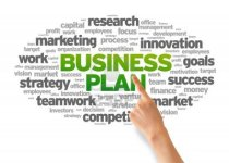 How much for a business plan