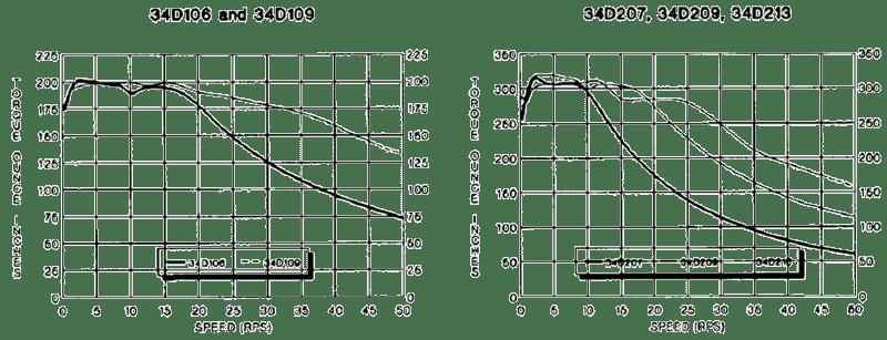 stepper motors 23y wiring diagram