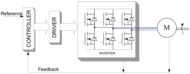 brushed speed controller schematic