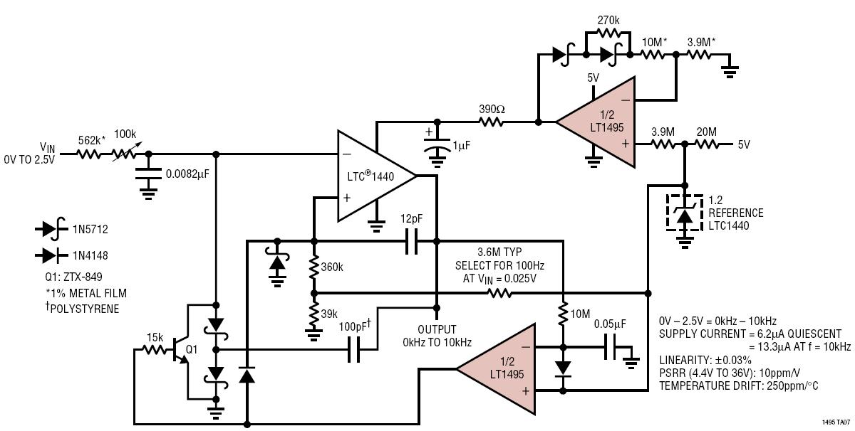 solutions 001 voltage to frequency converter