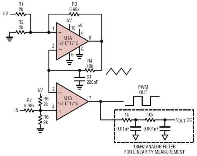 generator circuit with variable frequency and pulse width