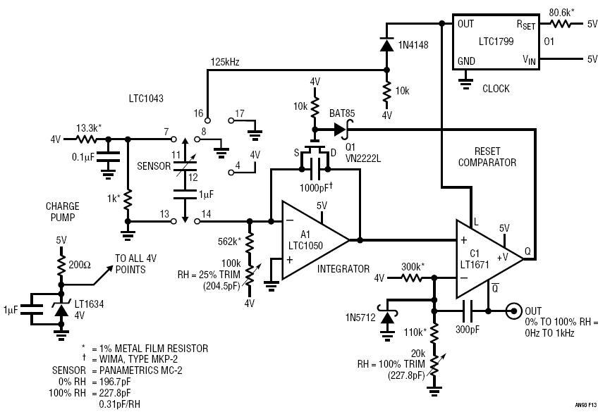 block diagram integrator