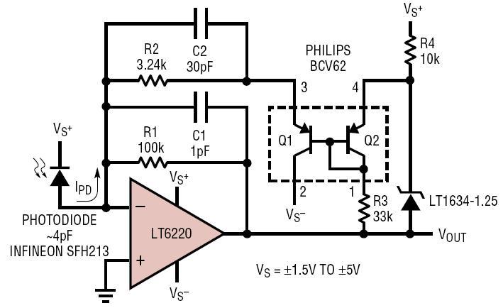 transimpedance amplifier design