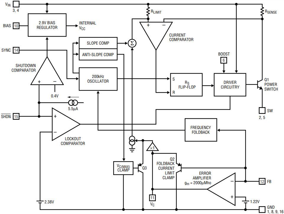 60v 3a stepdown dc dc converter powersupplycircuit circuit