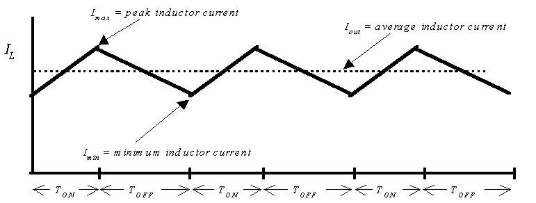 converters gt current to voltage gt current to voltage converter