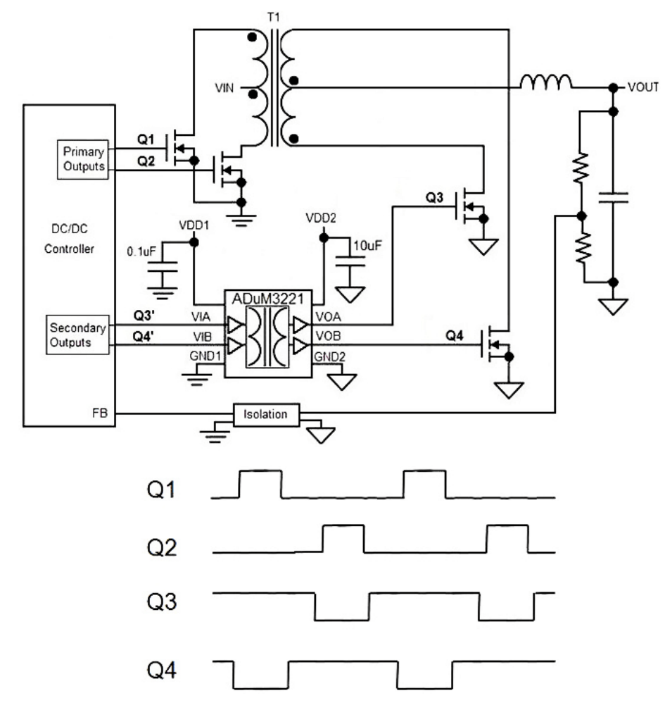 optocoupler devices and application