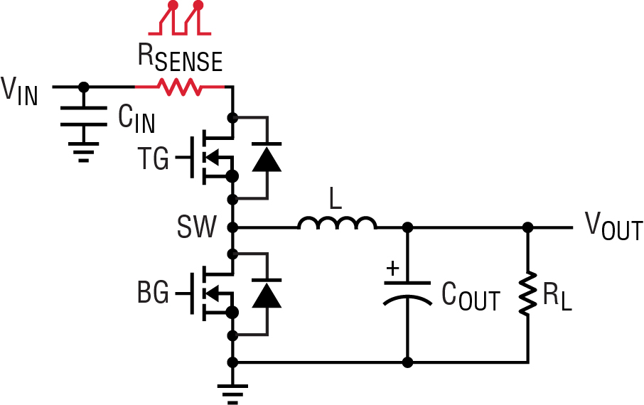 switch mode power supplies the switch mode power supply has a