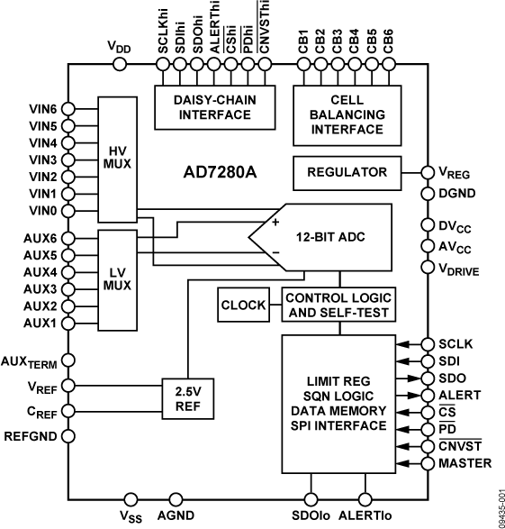 schematic diagram together with solar battery charger circuit diagram