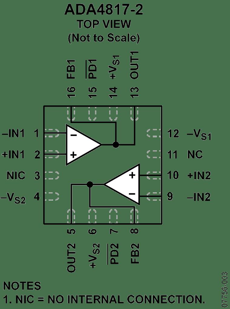 oscilloscope for embedded designs