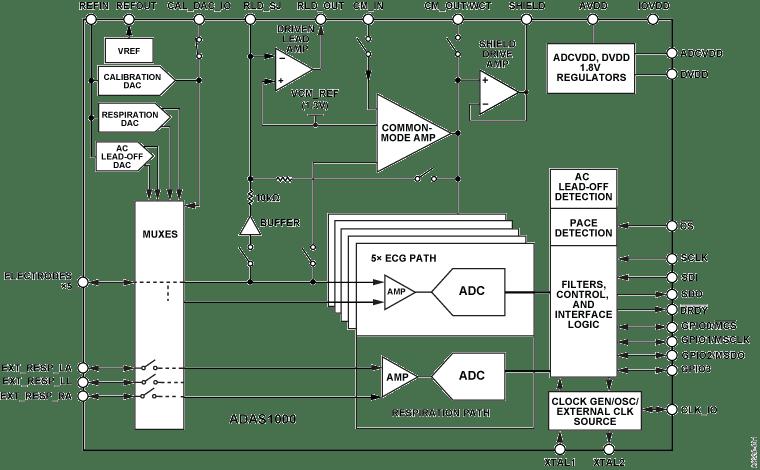 dalimasterreferencedesignblockdiagrampng