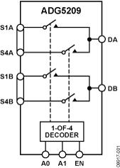 general block diagram of multiplexer