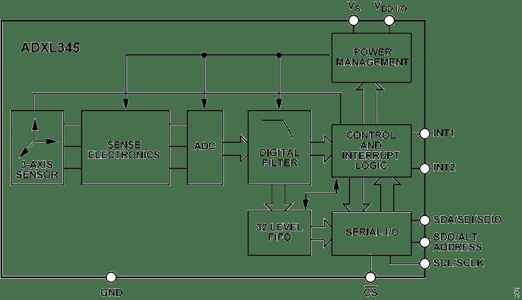 accelerometer circuit schematic