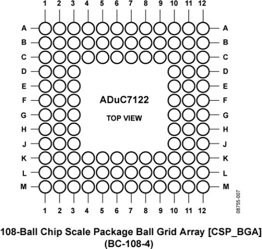 pic microcontrollers chip resources