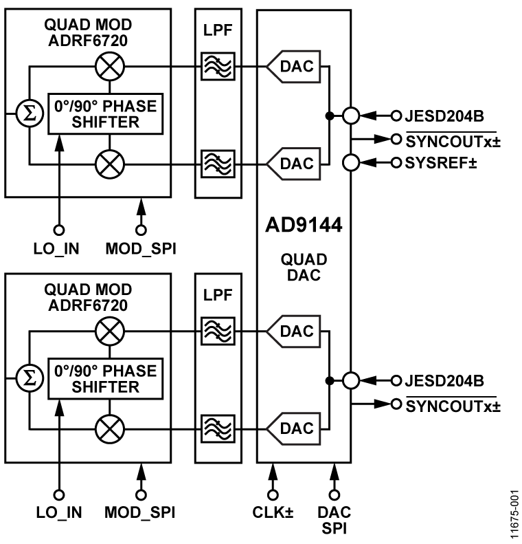 block diagram for a pwm digital to analogue converter