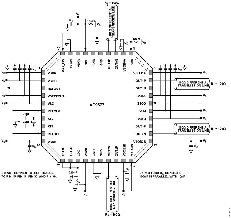 dual pll spread spectrum clock generator