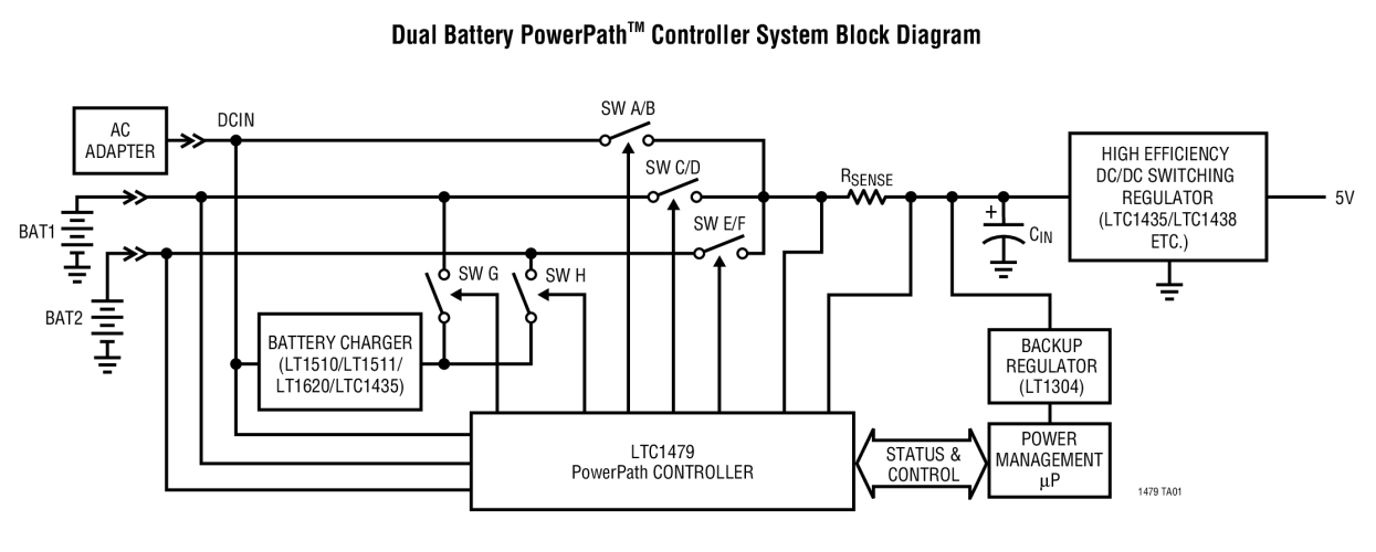 block diagram of lead acid battery charger