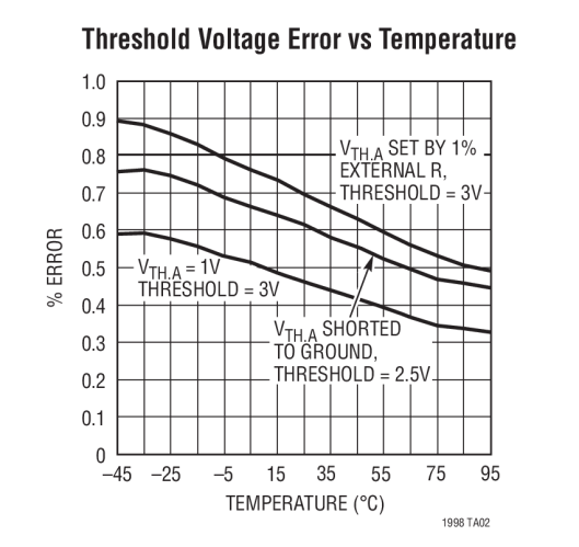 circuit optimized for battery voltage monitoring and temperature