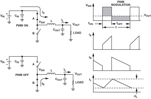 dc to dc step down converter circuit