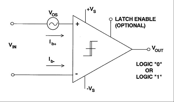 simple circuit design simple voltage comparator circuit