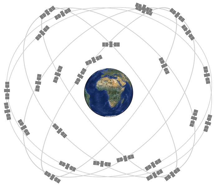 GPS, Part 1 Basic principles Frequently Asked Questions