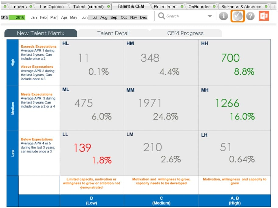 What is an HR Dashboard  HR Report? Examples, Visuals and a How-To - hr dashboard template