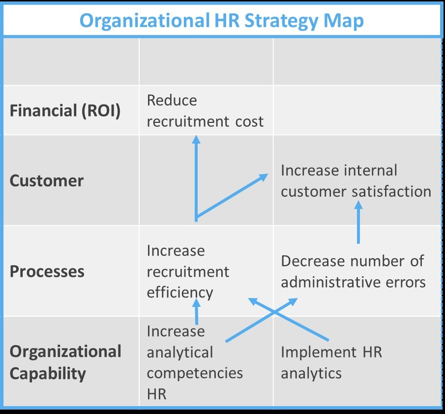 Human Resources Key Performance Indicators An In-depth Explanation - human resources metrics examples