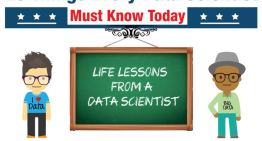 Lifetime Lessons:  20 Things Every Data Scientist Must Know Today
