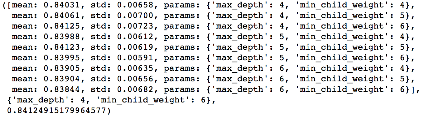 how to get max value in dictionary python
