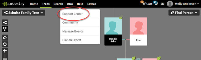 Using Ancestry Support - support ancestry com